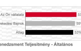 improve_assessment_report_itq.jpg